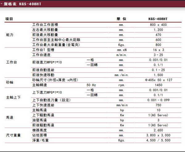 台湾数控磨床