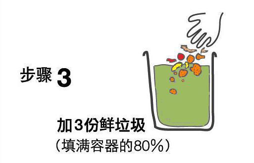 环保酵素的制作方法