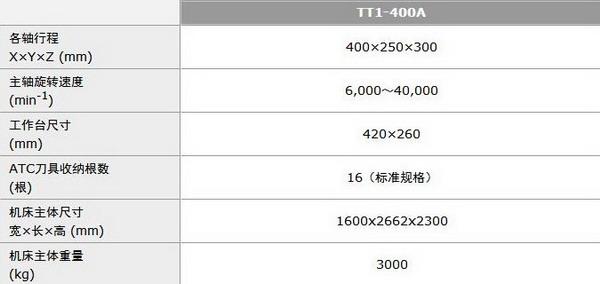 TT1-400A